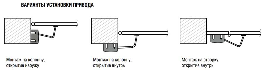 arm-320-5