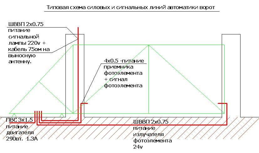 схема-электрики-для-откатных-ворот