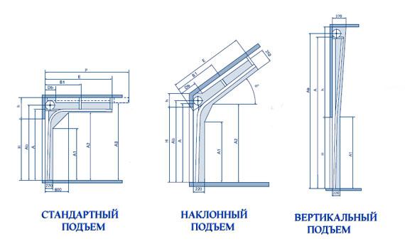 типы-монтажа-секционных-ворот
